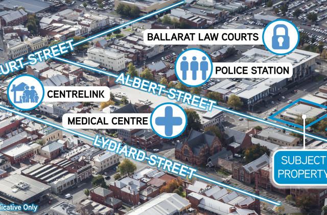 101 Albert Street, BALLARAT VIC, 3350